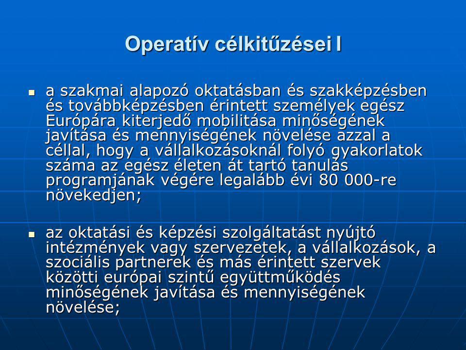 Operatív célkitűzései I a szakmai alapozó oktatásban és szakképzésben és továbbképzésben érintett személyek egész Európára kiterjedő mobilitása minősé