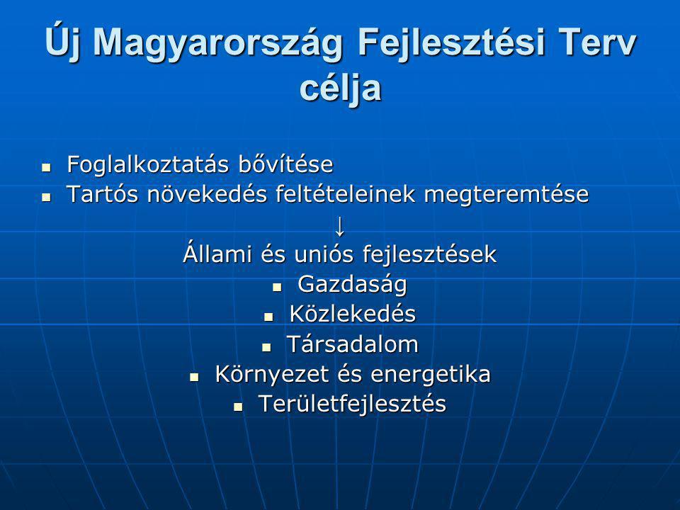 Új Magyarország Fejlesztési Terv célja Foglalkoztatás bővítése Foglalkoztatás bővítése Tartós növekedés feltételeinek megteremtése Tartós növekedés fe