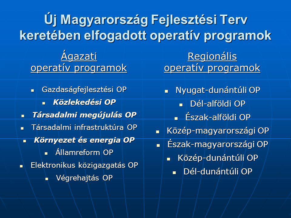 Új Magyarország Fejlesztési Terv keretében elfogadott operatív programok Ágazati operatív programok Gazdaságfejlesztési OP Gazdaságfejlesztési OP Közlekedési OP Közlekedési OP Társadalmi megújulás OP Társadalmi megújulás OP Társadalmi infrastruktúra OP Társadalmi infrastruktúra OP Környezet és energia OP Környezet és energia OP Államreform OP Államreform OP Elektronikus közigazgatás OP Elektronikus közigazgatás OP Végrehajtás OP Végrehajtás OPRegionális operatív programok Nyugat-dunántúli OP Nyugat-dunántúli OP Dél-alföldi OP Dél-alföldi OP Észak-alföldi OP Észak-alföldi OP Közép-magyarországi OP Közép-magyarországi OP Észak-magyarországi OP Észak-magyarországi OP Közép-dunántúli OP Közép-dunántúli OP Dél-dunántúli OP Dél-dunántúli OP