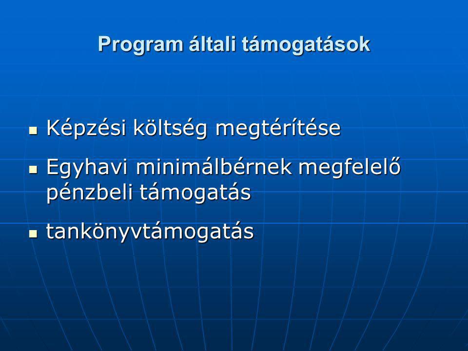 Program általi támogatások Képzési költség megtérítése Képzési költség megtérítése Egyhavi minimálbérnek megfelelő pénzbeli támogatás Egyhavi minimálbérnek megfelelő pénzbeli támogatás tankönyvtámogatás tankönyvtámogatás