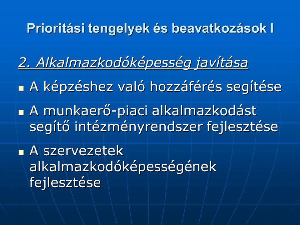 Prioritási tengelyek és beavatkozások I 3.