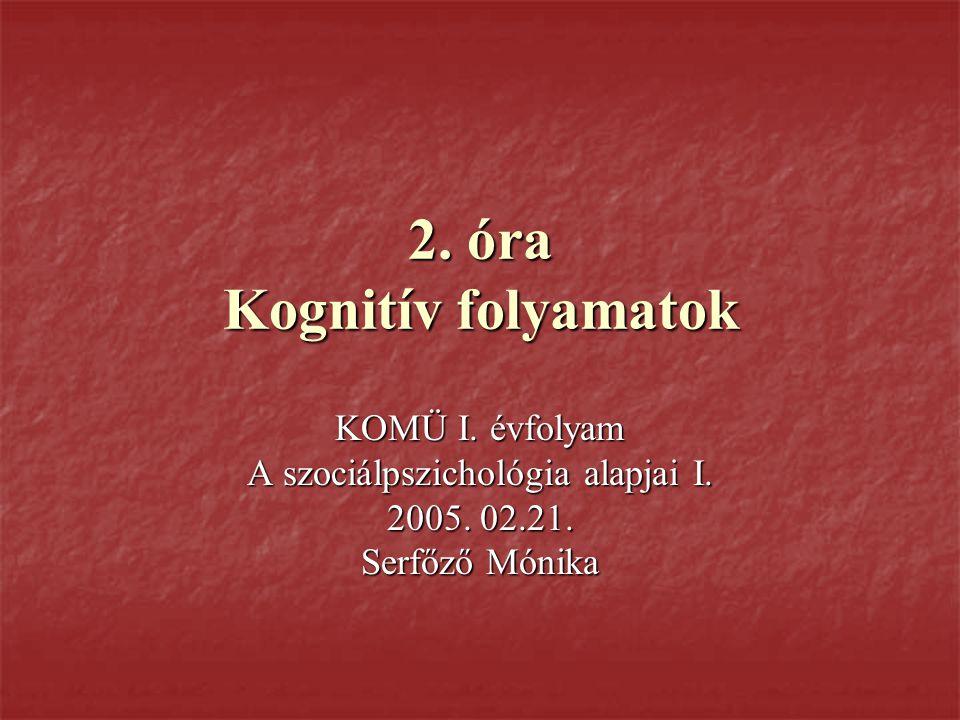 2. óra Kognitív folyamatok KOMÜ I. évfolyam A szociálpszichológia alapjai I. 2005. 02.21. Serfőző Mónika