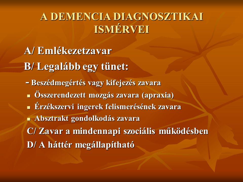 A DEMENCIA DIAGNOSZTIKAI ISMÉRVEI A/ Emlékezetzavar B/ Legalább egy tünet: - Beszédmegértés vagy kifejezés zavara - Beszédmegértés vagy kifejezés zavara Összerendezett mozgás zavara (apraxia) Összerendezett mozgás zavara (apraxia) Érzékszervi ingerek felismerésének zavara Érzékszervi ingerek felismerésének zavara Absztrakt gondolkodás zavara Absztrakt gondolkodás zavara C/ Zavar a mindennapi szociális működésben D/ A háttér megállapítható