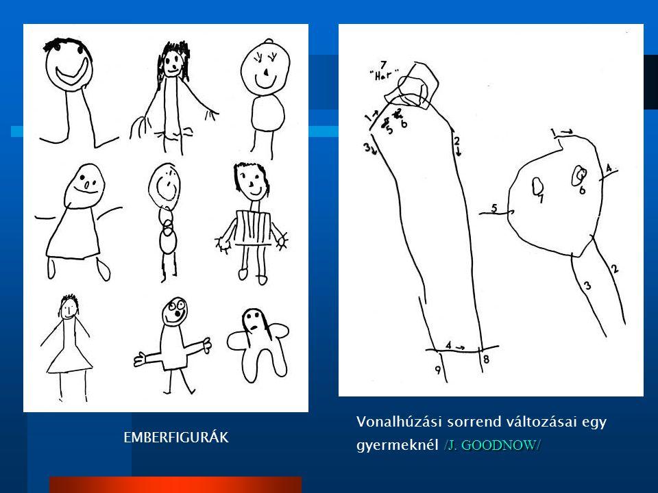 EMBERFIGURÁK /J. GOODNOW/ Vonalhúzási sorrend változásai egy gyermeknél /J. GOODNOW/