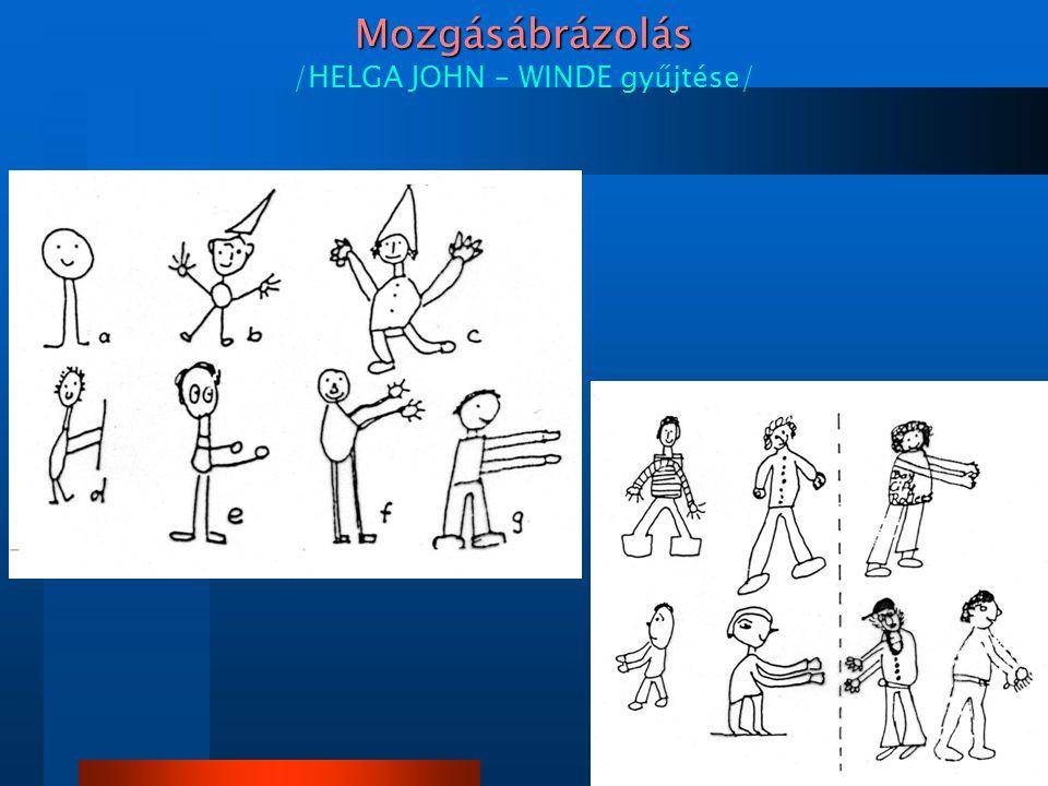 Mozgásábrázolás Mozgásábrázolás /HELGA JOHN – WINDE gyűjtése/
