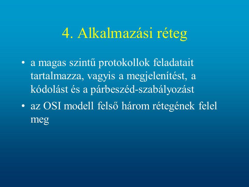4. Alkalmazási réteg a magas szintű protokollok feladatait tartalmazza, vagyis a megjelenítést, a kódolást és a párbeszéd-szabályozást az OSI modell f