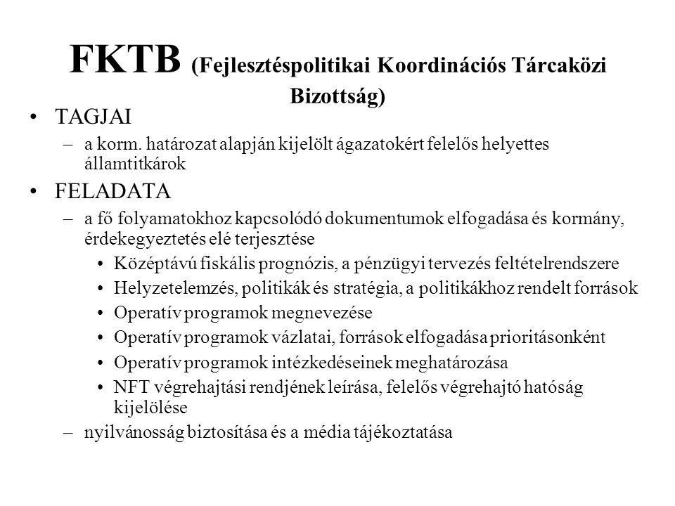FKTB (Fejlesztéspolitikai Koordinációs Tárcaközi Bizottság) TAGJAI –a korm. határozat alapján kijelölt ágazatokért felelős helyettes államtitkárok FEL