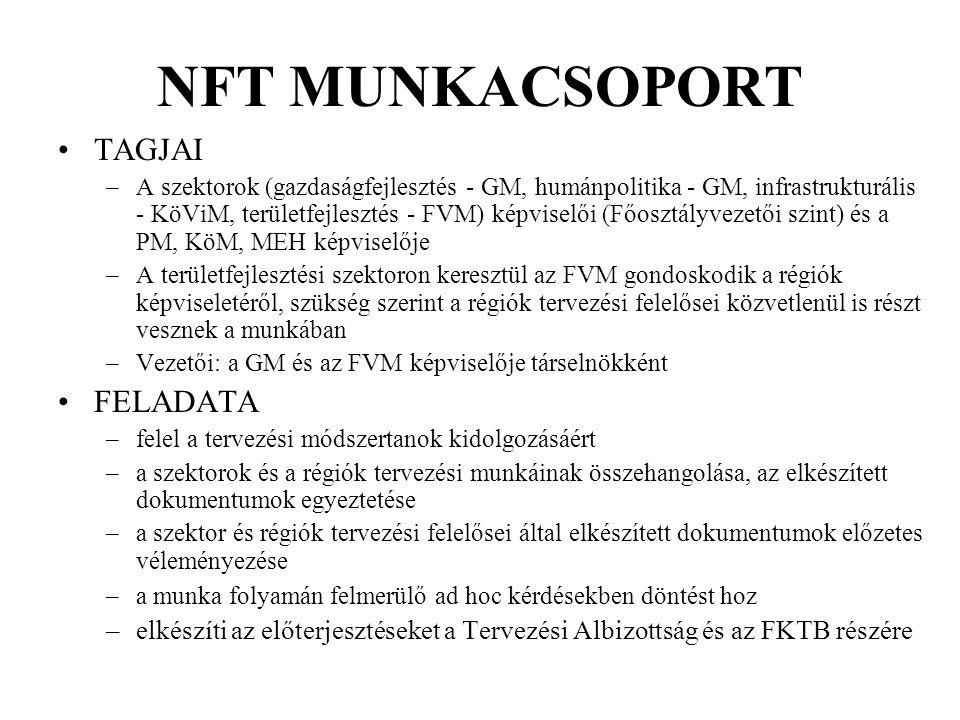 NFT MUNKACSOPORT TAGJAI –A szektorok (gazdaságfejlesztés - GM, humánpolitika - GM, infrastrukturális - KöViM, területfejlesztés - FVM) képviselői (Főo