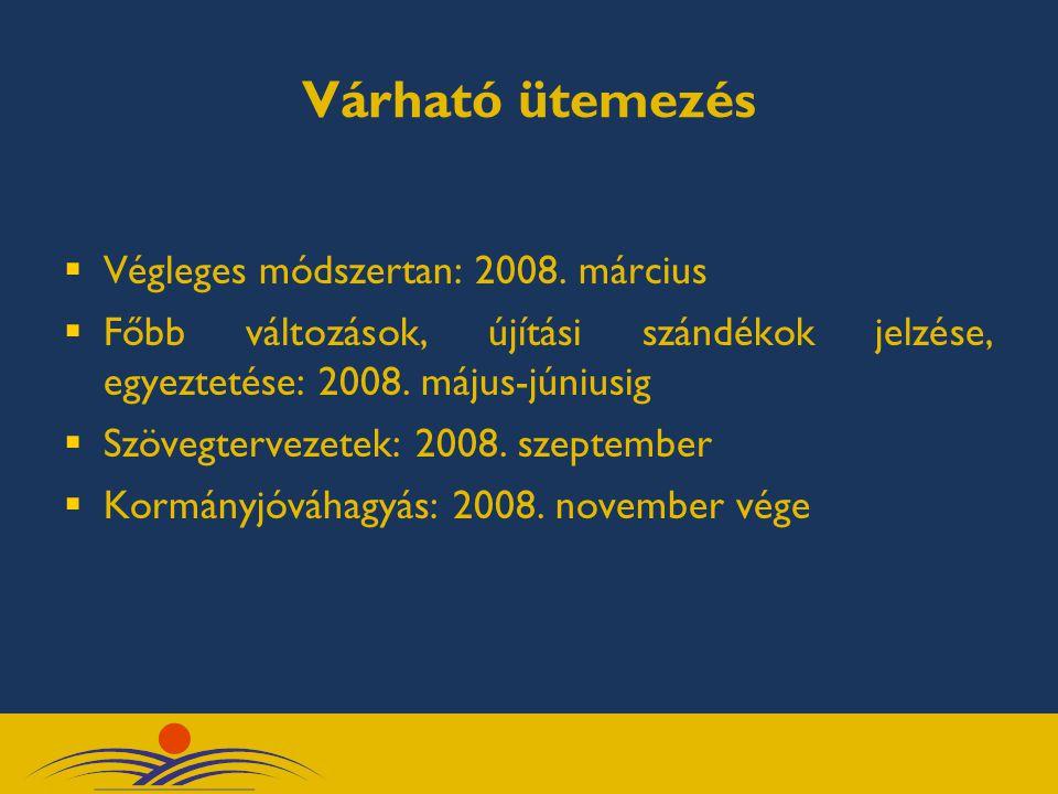 Várható ütemezés  Végleges módszertan: 2008.