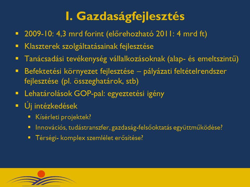 I. Gazdaságfejlesztés  2009-10: 4,3 mrd forint (előrehozható 2011: 4 mrd ft)  Klaszterek szolgáltatásainak fejlesztése  Tanácsadási tevékenység vál