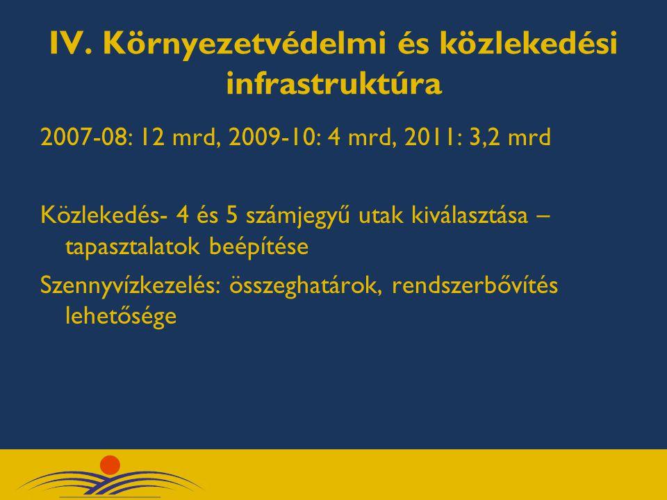 IV. Környezetvédelmi és közlekedési infrastruktúra 2007-08: 12 mrd, 2009-10: 4 mrd, 2011: 3,2 mrd Közlekedés- 4 és 5 számjegyű utak kiválasztása – tap