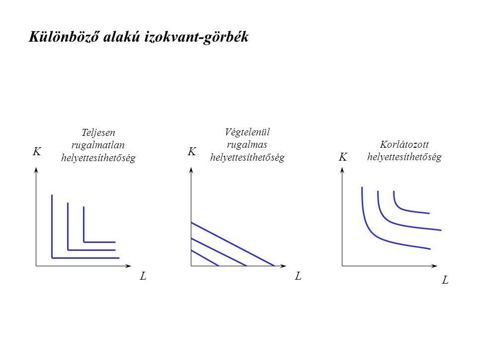 KK L Különböző alakú izokvant-görbék Teljesen rugalmatlan helyettesíthetőség Végtelenül rugalmas helyettesíthetőség Korlátozott helyettesíthetőség L K