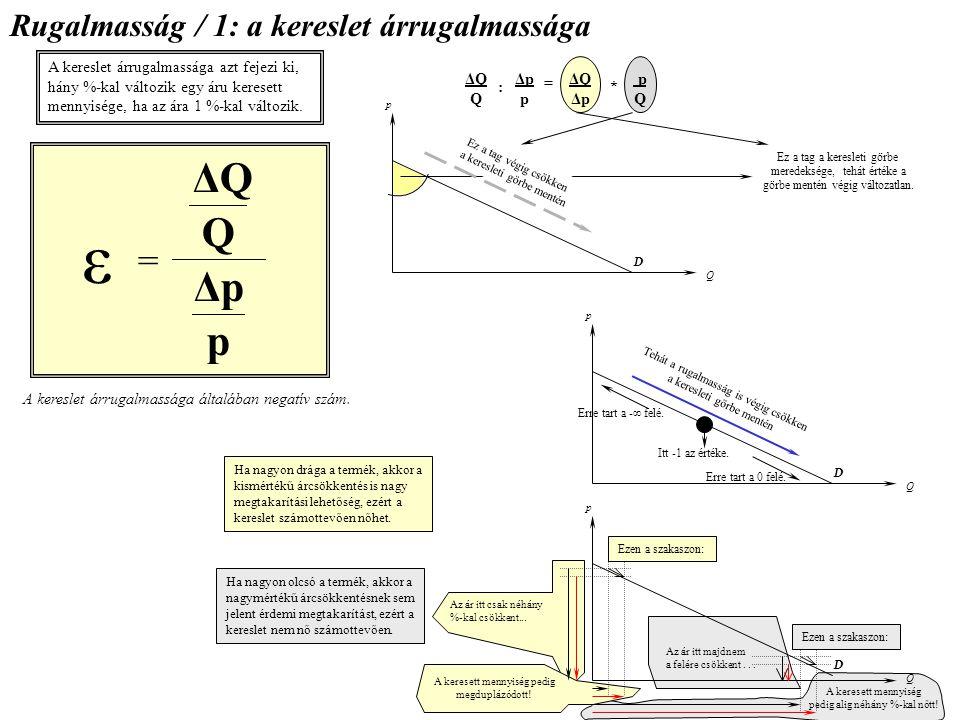 Rugalmasság / 1: a kereslet árrugalmassága ε = ΔQ Q Δp p ΔQ Q Δp p : = ΔQ Δp p Q * A kereslet árrugalmassága azt fejezi ki, hány %-kal változik egy áru keresett mennyisége, ha az ára 1 %-kal változik.