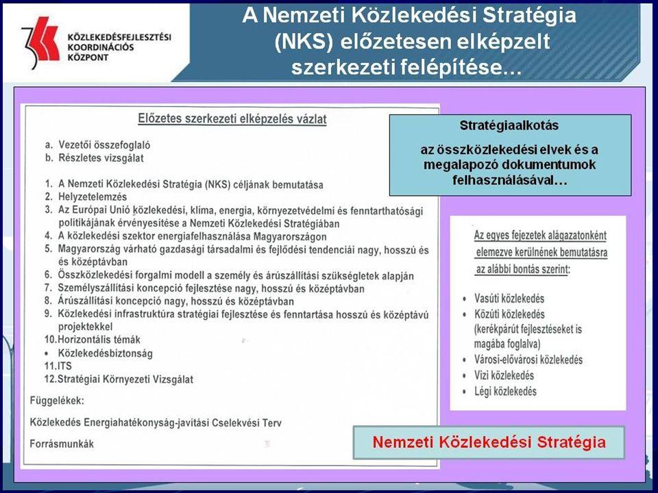 """15 Nemzeti Közlekedési Stratégia Jelenleg készül – célkitűzései: Az EU """"Fehér Könyv általános céljainak elérése Magyarországon is: újfajta, fenntartható tüzelőanyagok és meghajtó- rendszerek kifejlesztésére és be-vezetésére; multimodális logisztikai láncok teljesítményének optimalizálására, illetve; közlekedés és az infrastruktúra-használat hatékonyabbá tételére."""