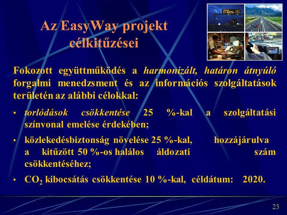 22 MIP II: EasyWay Az európai együttműködés az ITS rendszerek és szolgáltatások területén az EU Bizottság 2007- 2013 közötti új költségvetési periódusában is folytatódik.