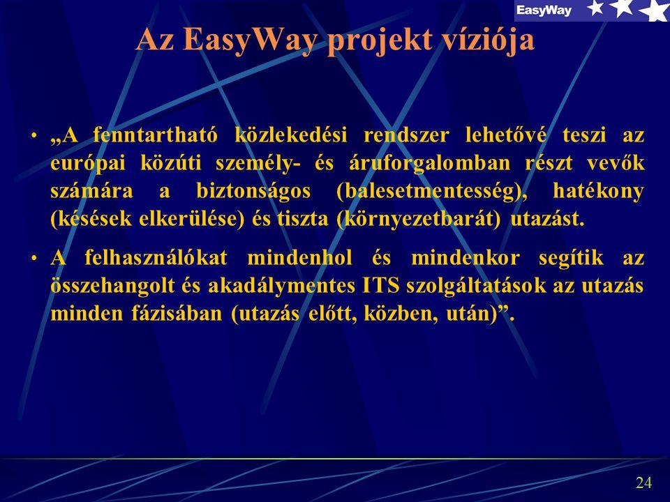 23 Az EasyWay projekt célkitűzései Fokozott együttműködés a harmonizált, határon átnyúló forgalmi menedzsment és az információs szolgáltatások területén az alábbi célokkal: torlódások csökkentése 25 %-kal a szolgáltatási színvonal emelése érdekében; közlekedésbiztonság növelése 25 %-kal, hozzájárulva a kitűzött 50 %-os halálos áldozati szám csökkentéséhez; CO 2 kibocsátás csökkentése 10 %-kal, céldátum: 2020.