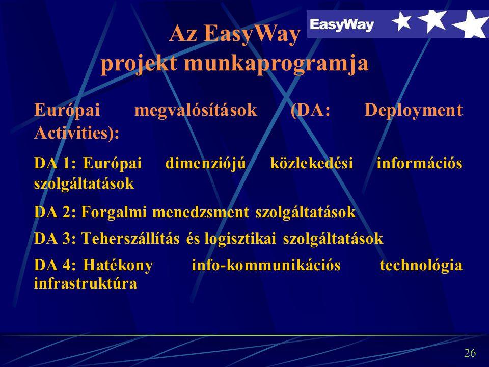 """25 Az EasyWay projekt vízió elemei """"jól informált utas (utazási információs szolgáltatások) víziója; """"jól üzemeltetett úthálózat (forgalmi menedzsment rendszerek) víziója; """"hatékony és biztonságos áruszállítás víziója; """"kapcsolódó kiváló minőségű ICT infrastruktúra víziója."""