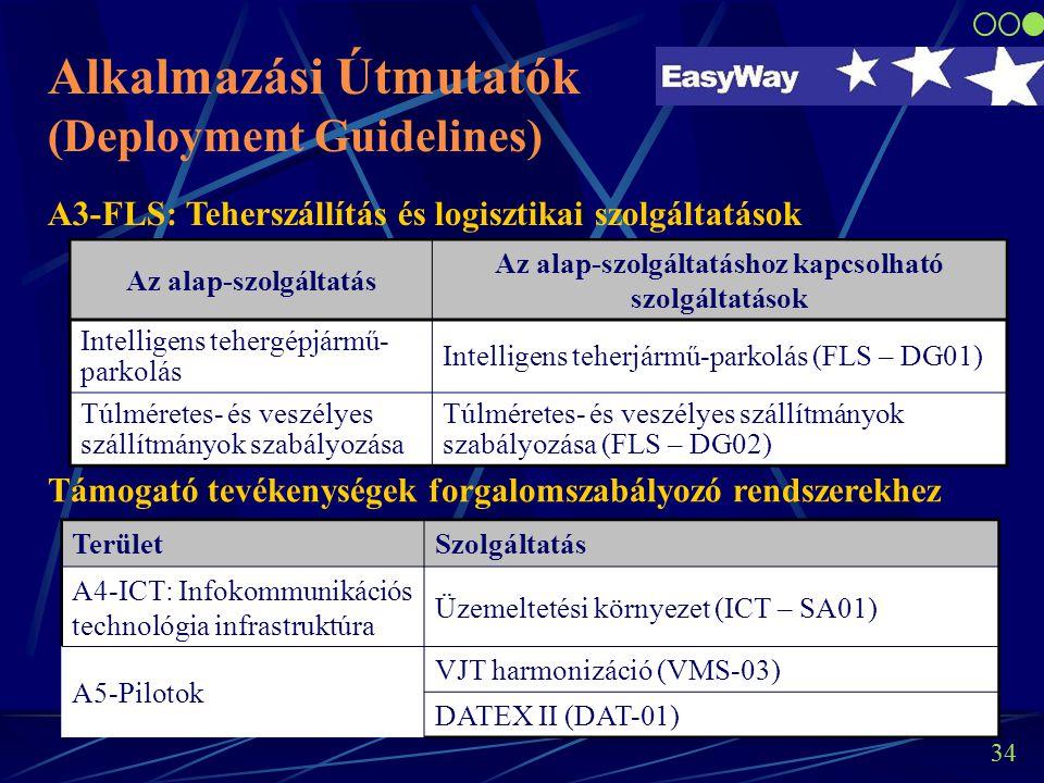 """33 Az alap-szolgáltatás Az alap-szolgáltatáshoz kapcsolható szolgáltatások – kapcsolódó """"Útmutatók Érzékeny útszakaszok menedzsmentje Dinamikus sávhasználatot lehetővé tevő forgalomszabályozó rendszerek (TMS–DG01) Sebességszabályozó rendszerek (TMS–DG02) Felhajtás szabályozás (TMS–DG03) Leállósáv használatát szabályozó rendszerek (TMS–DG04) Veszélyre való figyelmeztető rendszerek (TMS– DG05) Nehéz tehergépjárművek előzési tilalmát szabályozó rendszerek (TMS–DG06) Közlekedési folyósok és hálózatok forgalmi menedzsmentje (TMS–DG07) Határon átnyúló forgalmi menedzsment tervek Regionális forgalmi menedzsment tervek Agglomerációs forgalmi menedzsment tervek Vészhelyzet management (TMS–DG08) Vészhelyzet management A2-TMS: Forgalmi menedzsment szolgáltatások / rendszerek Alkalmazási Útmutatók (Deployment Guidelines) 33"""