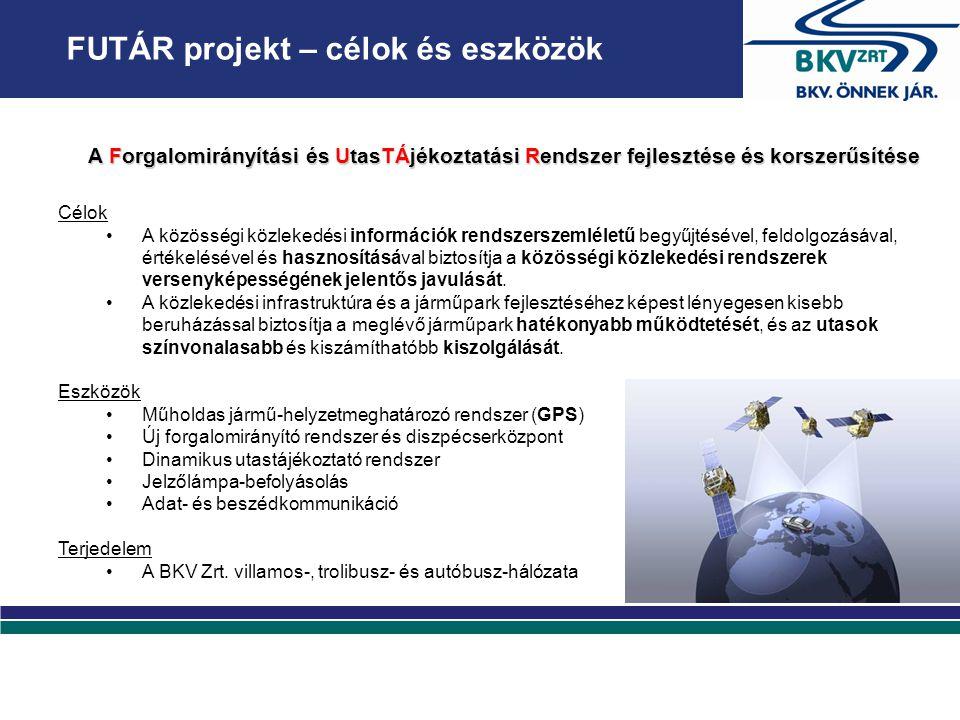 FUTÁR projekt – célok és eszközök A Forgalomirányítási és UtasTÁjékoztatási Rendszer fejlesztése és korszerűsítése Célok A közösségi közlekedési információk rendszerszemléletű begyűjtésével, feldolgozásával, értékelésével és hasznosításával biztosítja a közösségi közlekedési rendszerek versenyképességének jelentős javulását.