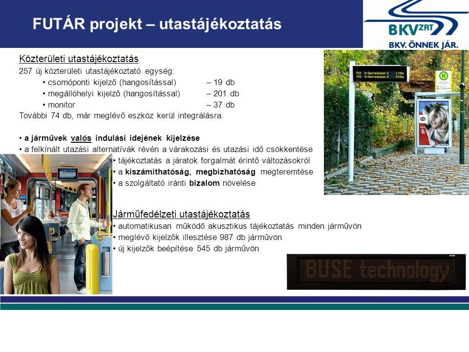 FUTÁR projekt – utastájékoztatás Közterületi utastájékoztatás 257 új közterületi utastájékoztató egység: csomóponti kijelző (hangosítással) – 19 db megállóhelyi kijelző (hangosítással) – 201 db monitor – 37 db További 74 db, már meglévő eszköz kerül integrálásra.