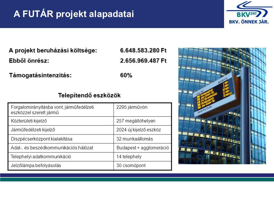 A FUTÁR projekt alapadatai Telepítendő eszközök A projekt beruházási költsége: 6.648.583.280 Ft Ebből önrész: Támogatásintenzitás: 2.656.969.487 Ft 60% Forgalomirányításba vont, járműfedélzeti eszközzel szerelt jármű 2295 járművön Közterületi kijelző257 megállóhelyen Járműfedélzeti kijelző2024 új kijelző eszköz Diszpécserközpont kialakítása32 munkaállomás Adat-, és beszédkommunikációs hálózatBudapest + agglomeráció Telephelyi adatkommunikáció14 telephely Jelzőlámpa befolyásolás30 csomópont