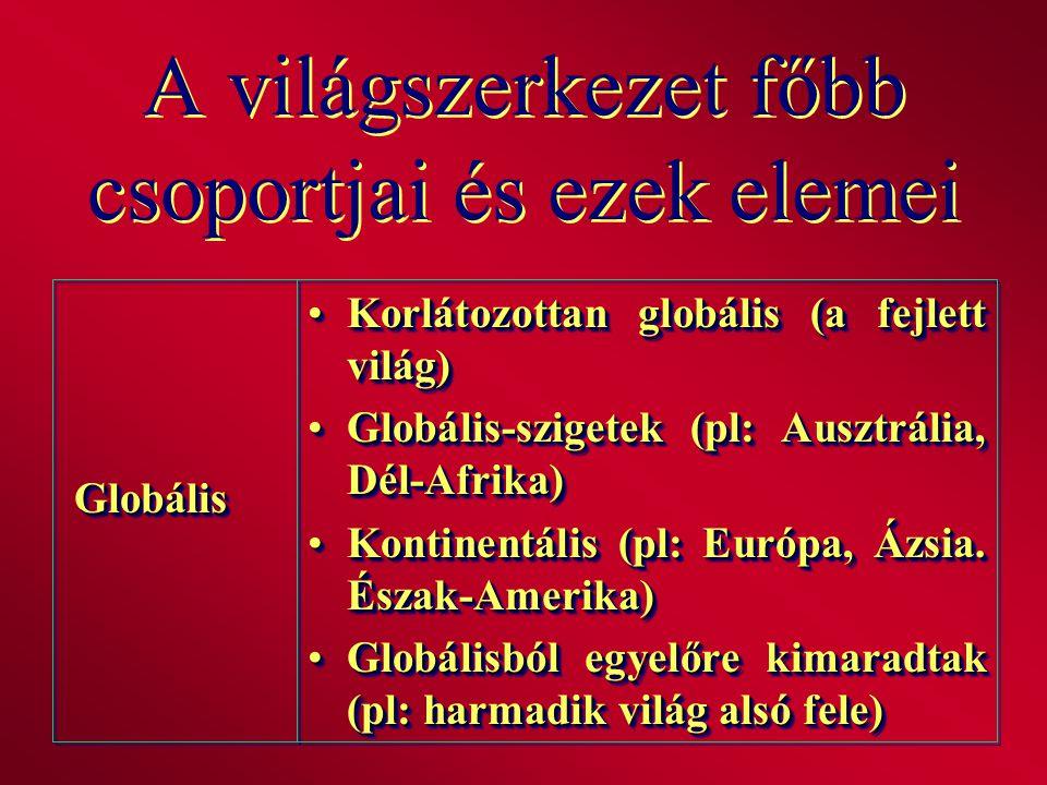 A világszerkezet főbb csoportjai és ezek elemei Globális Globális Korlátozottan globális (a fejlett világ)Korlátozottan globális (a fejlett világ) Glo