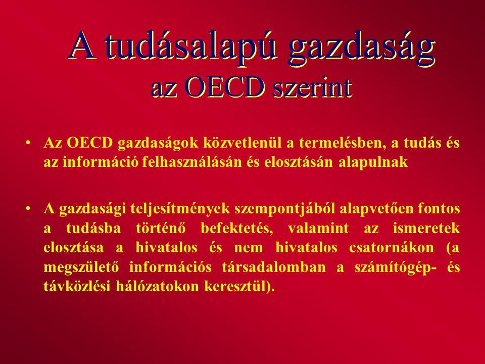 Az OECD gazdaságok közvetlenül a termelésben, a tudás és az információ felhasználásán és elosztásán alapulnak A gazdasági teljesítmények szempontjából