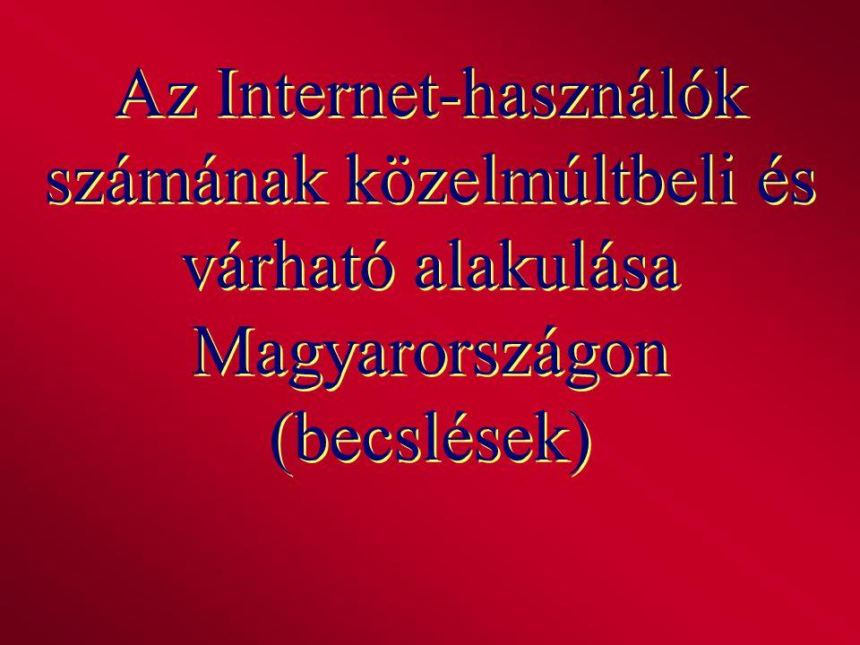 Az Internet-használók számának közelmúltbeli és várható alakulása Magyarországon (becslések) Az Internet-használók számának közelmúltbeli és várható a