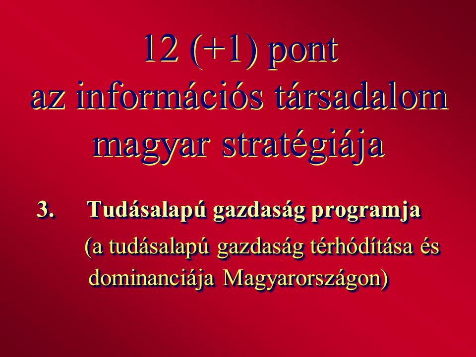 12 (+1) pont az információs társadalom magyar stratégiája 3.Tudásalapú gazdaság programja (a tudásalapú gazdaság térhódítása és dominanciája Magyarors