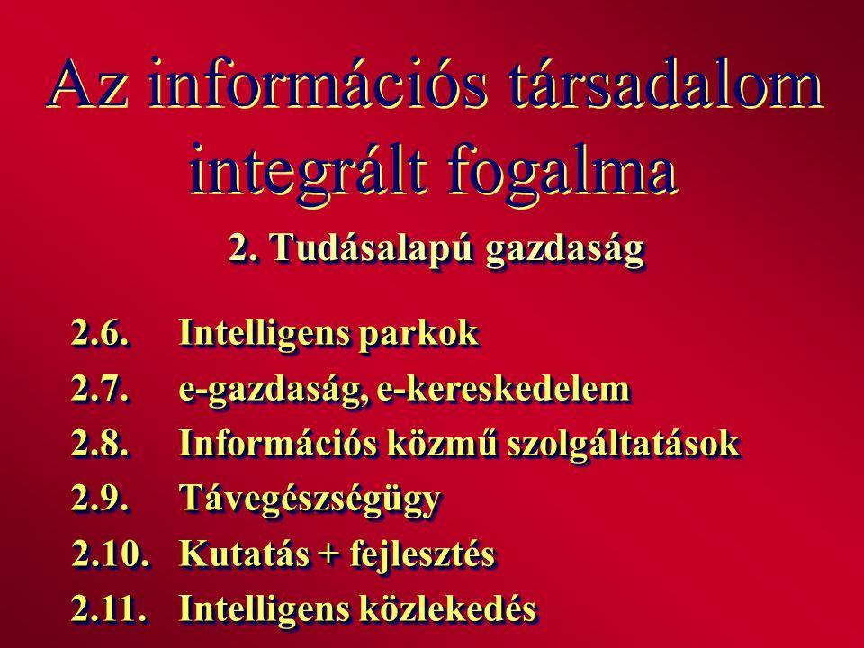 Az információs társadalom integrált fogalma 2. Tudásalapú gazdaság 2.6.Intelligens parkok 2.7.e-gazdaság, e-kereskedelem 2.8.Információs közmű szolgál
