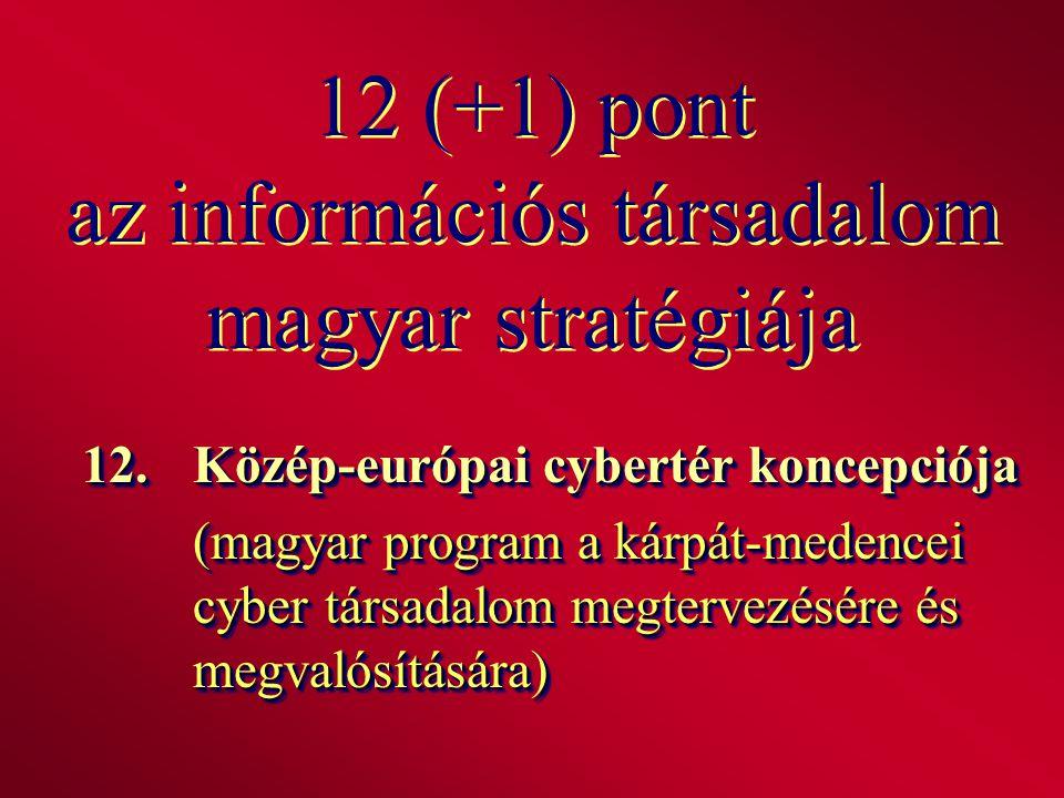 12 (+1) pont az információs társadalom magyar stratégiája 12.Közép-európai cybertér koncepciója (magyar program a kárpát-medencei cyber társadalom meg