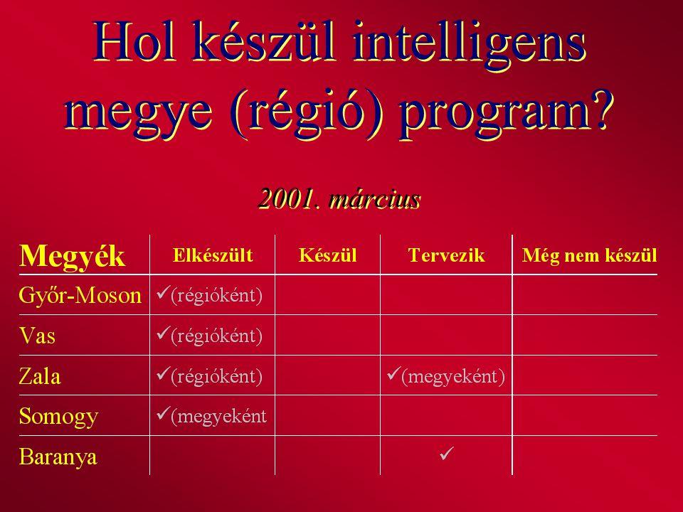 Hol készül intelligens megye (régió) program? 2001. március