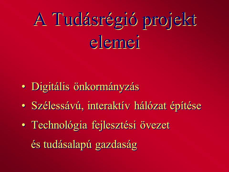 A Tudásrégió projekt elemei Digitális önkormányzás Szélessávú, interaktív hálózat építése Technológia fejlesztési övezet és tudásalapú gazdaság Digitá