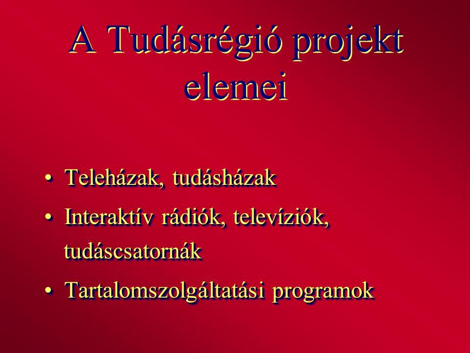 A Tudásrégió projekt elemei Teleházak, tudásházak Teleházak, tudásházak Interaktív rádiók, televíziók, tudáscsatornák Interaktív rádiók, televíziók, t