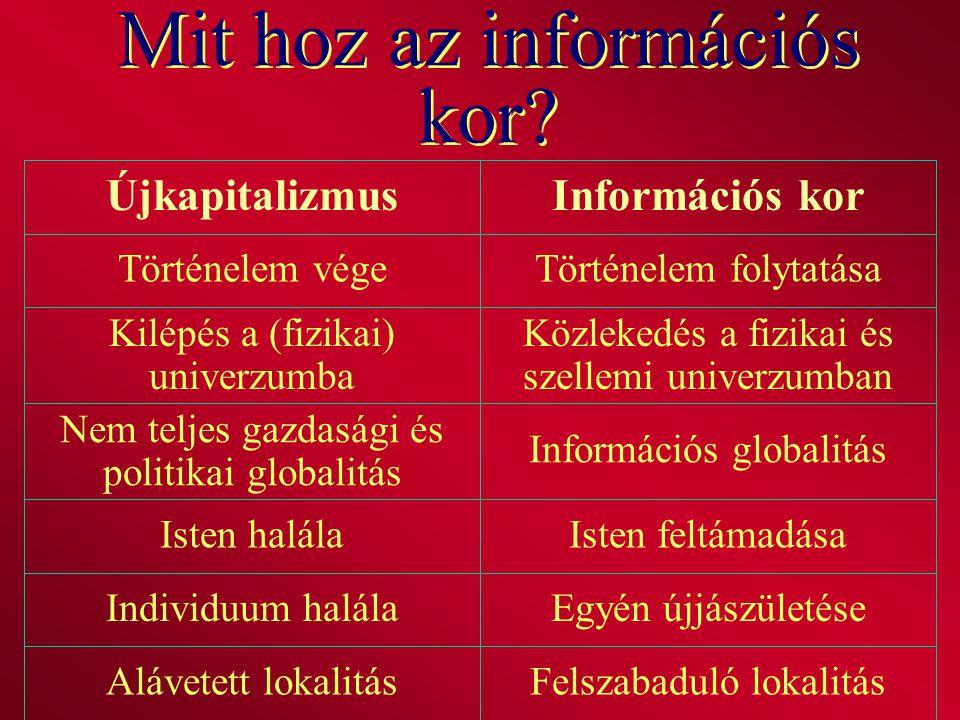Mit hoz az információs kor? Felszabaduló lokalitásAlávetett lokalitás Egyén újjászületéseIndividuum halála Isten feltámadásaIsten halála Információs g