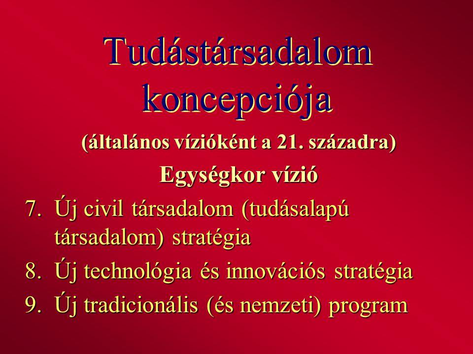 Tudástársadalom koncepciója (általános vízióként a 21. századra) Egységkor vízió 7. Új civil társadalom (tudásalapú társadalom) stratégia 8. Új techno