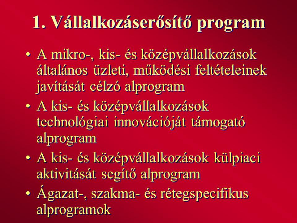 1. Vállalkozáserősítő program A mikro-, kis- és középvállalkozások általános üzleti, működési feltételeinek javítását célzó alprogram A kis- és középv