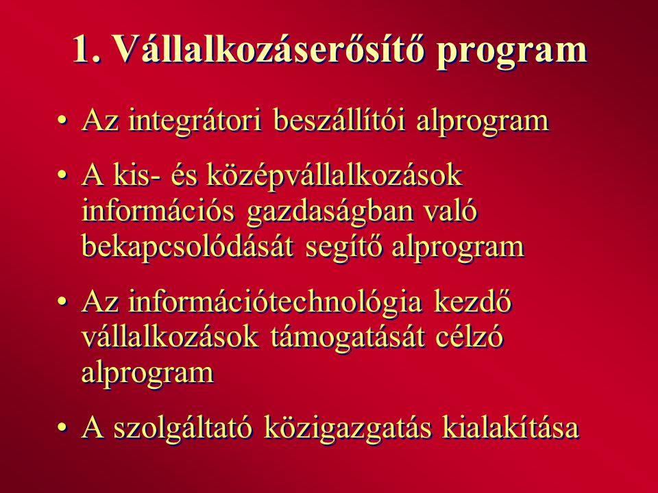 1. Vállalkozáserősítő program Az integrátori beszállítói alprogram A kis- és középvállalkozások információs gazdaságban való bekapcsolódását segítő al