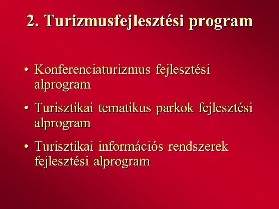 2. Turizmusfejlesztési program Konferenciaturizmus fejlesztési alprogram Turisztikai tematikus parkok fejlesztési alprogram Turisztikai információs re
