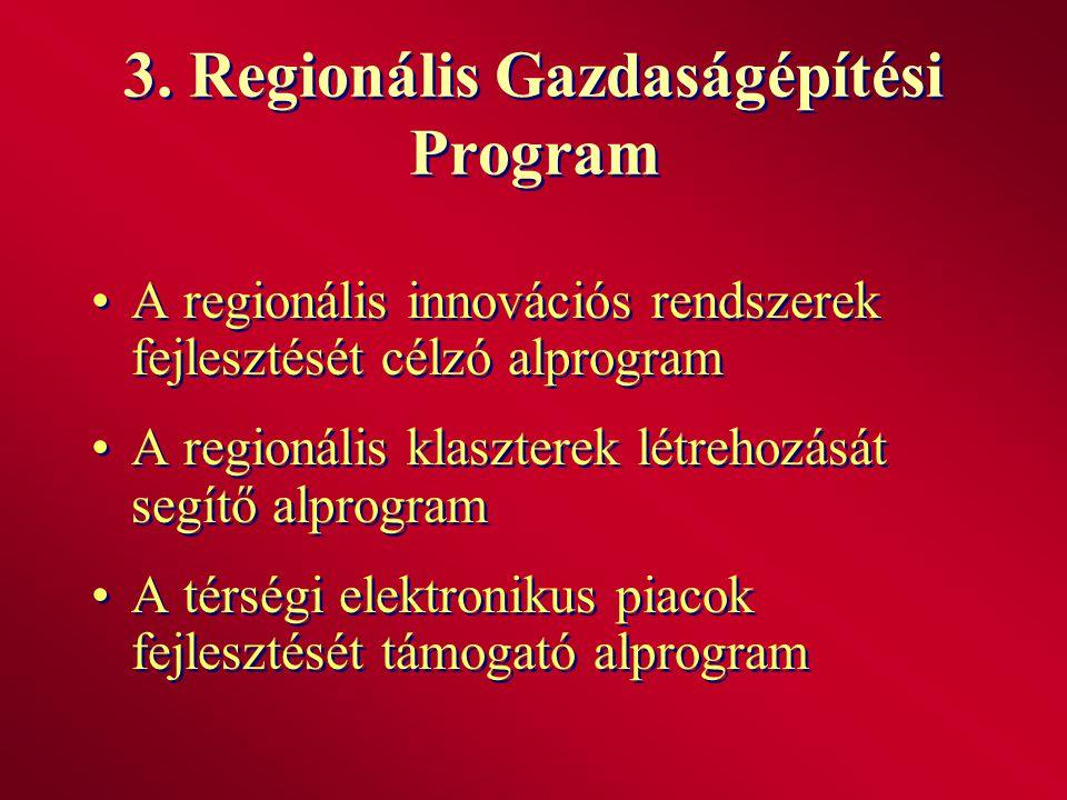 3. Regionális Gazdaságépítési Program A regionális innovációs rendszerek fejlesztését célzó alprogram A regionális klaszterek létrehozását segítő alpr