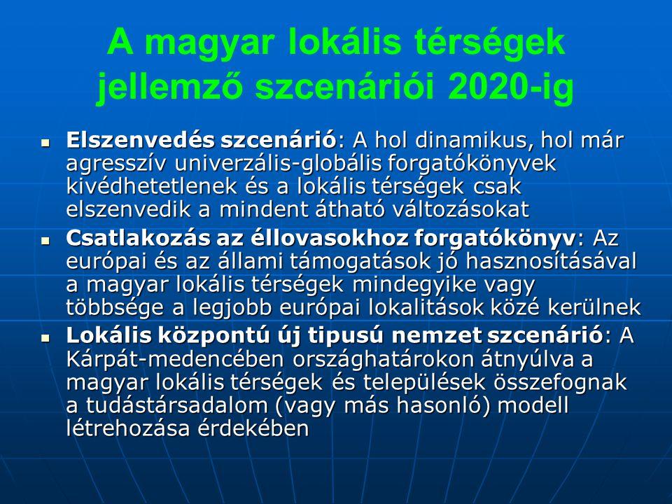 A magyar lokális térségek jellemző szcenáriói 2020-ig Elszenvedés szcenárió: A hol dinamikus, hol már agresszív univerzális-globális forgatókönyvek kivédhetetlenek és a lokális térségek csak elszenvedik a mindent átható változásokat Elszenvedés szcenárió: A hol dinamikus, hol már agresszív univerzális-globális forgatókönyvek kivédhetetlenek és a lokális térségek csak elszenvedik a mindent átható változásokat Csatlakozás az éllovasokhoz forgatókönyv: Az európai és az állami támogatások jó hasznosításával a magyar lokális térségek mindegyike vagy többsége a legjobb európai lokalitások közé kerülnek Csatlakozás az éllovasokhoz forgatókönyv: Az európai és az állami támogatások jó hasznosításával a magyar lokális térségek mindegyike vagy többsége a legjobb európai lokalitások közé kerülnek Lokális központú új tipusú nemzet szcenárió: A Kárpát-medencében országhatárokon átnyúlva a magyar lokális térségek és települések összefognak a tudástársadalom (vagy más hasonló) modell létrehozása érdekében Lokális központú új tipusú nemzet szcenárió: A Kárpát-medencében országhatárokon átnyúlva a magyar lokális térségek és települések összefognak a tudástársadalom (vagy más hasonló) modell létrehozása érdekében