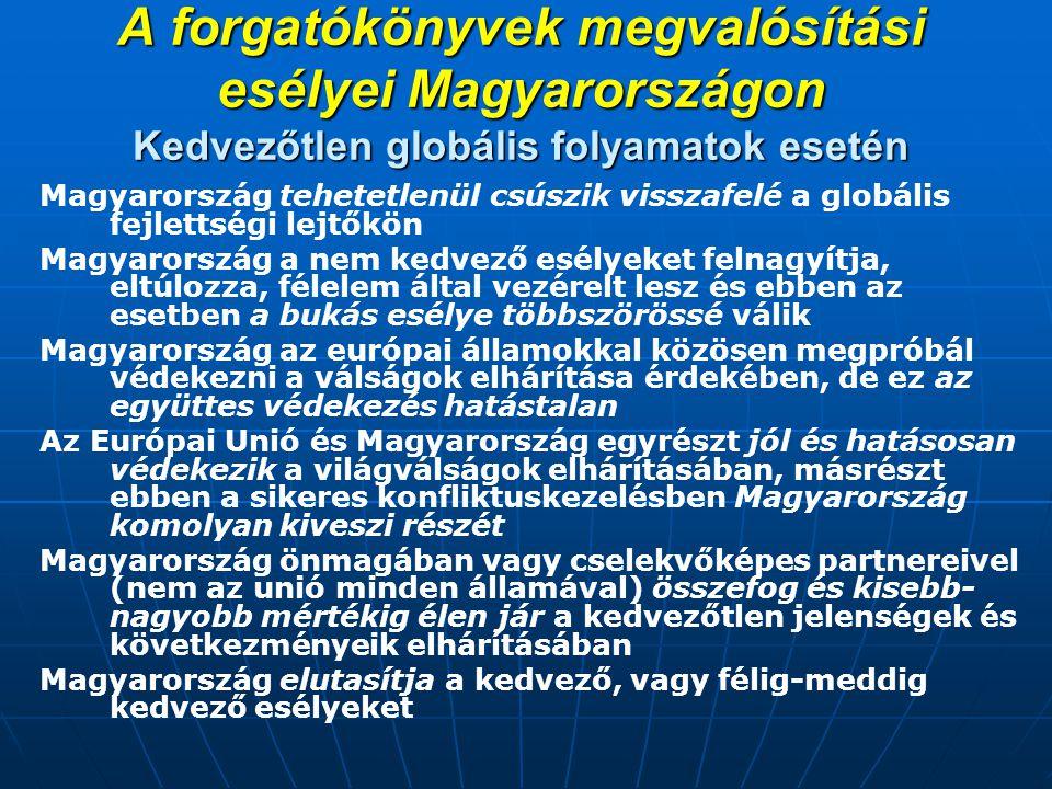 A forgatókönyvek megvalósítási esélyei Magyarországon Kedvezőtlen globális folyamatok esetén Magyarország tehetetlenül csúszik visszafelé a globális fejlettségi lejtőkön Magyarország a nem kedvező esélyeket felnagyítja, eltúlozza, félelem által vezérelt lesz és ebben az esetben a bukás esélye többszörössé válik Magyarország az európai államokkal közösen megpróbál védekezni a válságok elhárítása érdekében, de ez az együttes védekezés hatástalan Az Európai Unió és Magyarország egyrészt jól és hatásosan védekezik a világválságok elhárításában, másrészt ebben a sikeres konfliktuskezelésben Magyarország komolyan kiveszi részét Magyarország önmagában vagy cselekvőképes partnereivel (nem az unió minden államával) összefog és kisebb- nagyobb mértékig élen jár a kedvezőtlen jelenségek és következményeik elhárításában Magyarország elutasítja a kedvező, vagy félig-meddig kedvező esélyeket