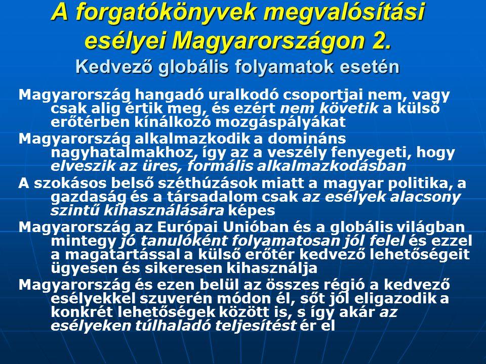 A forgatókönyvek megvalósítási esélyei Magyarországon 2.