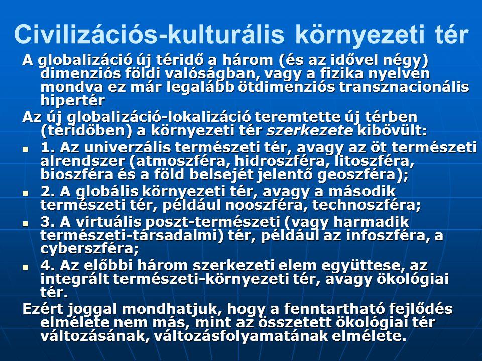 Civilizációs-kulturális környezeti tér A globalizáció új téridő a három (és az idővel négy) dimenziós földi valóságban, vagy a fizika nyelvén mondva ez már legalább ötdimenziós transznacionális hipertér Az új globalizáció-lokalizáció teremtette új térben (téridőben) a környezeti tér szerkezete kibővült: 1.