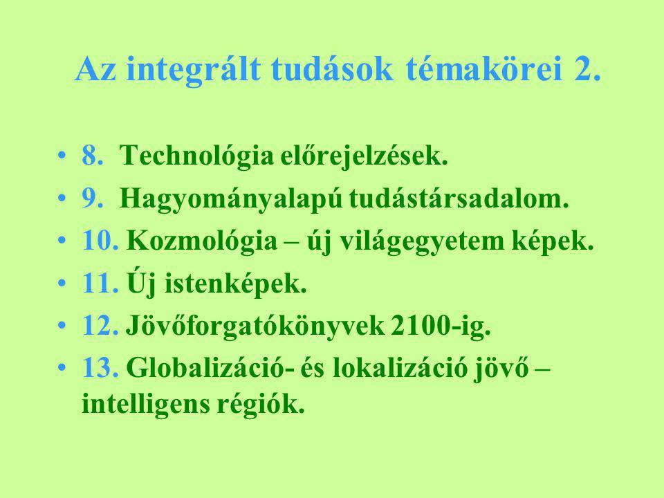Az integrált tudások témakörei 2. 8. Technológia előrejelzések.