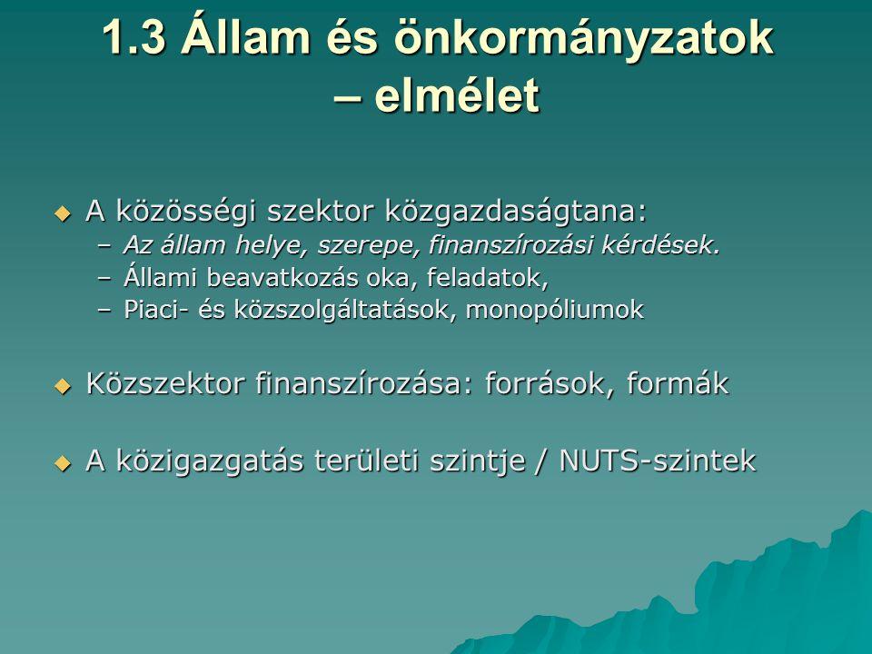  Szubszidiaritás  Területfejlesztés  Támogatási rendszerek  Közigazgatás  Vidékfejlesztés  Forrásabszorpciós képesség 1.2 Közigazgatás és területfejlesztés – fogalmak I.