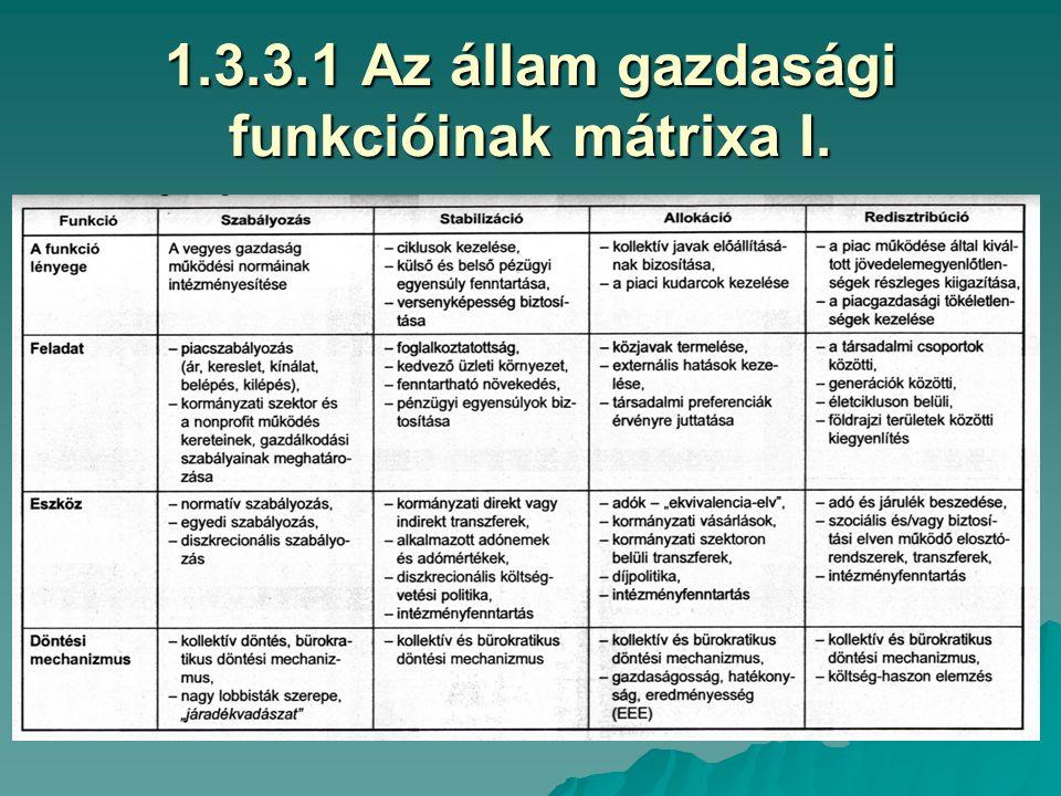 1.3.2 A javak természete és a közösségi finanszírozás lehetőségei