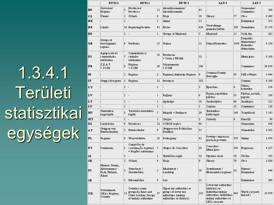  Szolgáltatásból való kizárás lehetősége  Versengő fogyasztás  Közérdek  Közszolgáltatás  Externáliák  Természetes monopólium 1.3.3 Fogalmak II.