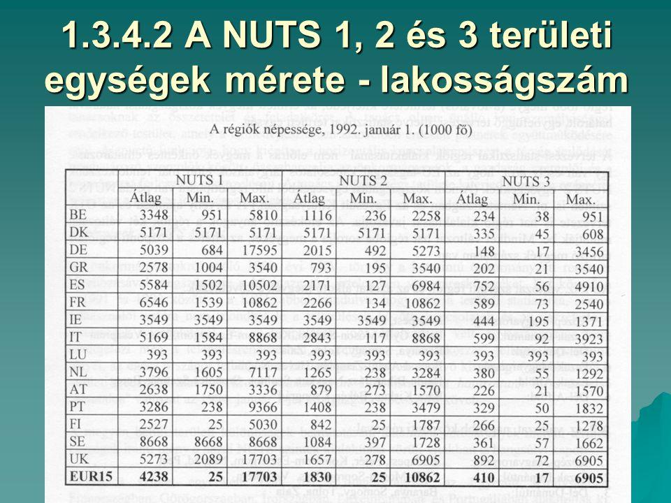 1.3.4.1 Területi statisztikai egységek