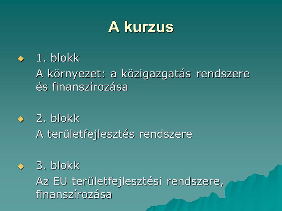 Régiófinanszírozás Kovács Róbert kovacs-r@t-online.hu